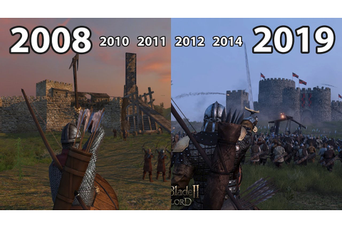 Evolution of MOUNT & BLADE Games 2008-2019 - YouTube