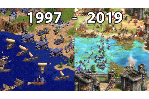 Evolution of AGE OF EMPIRES Games 1997-2019 - YouTube