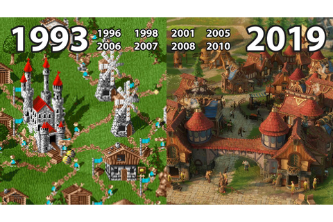 Evolution of THE SETTLERS Games 1993 - 2019 - YouTube