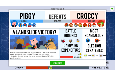 Political Animals The Game - Everything you need to know ...