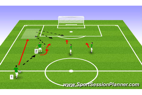 Football/Soccer: Attacking Overlap (Tactical: Combination ...