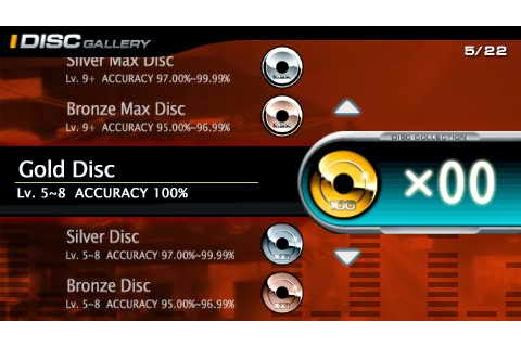 DJ Max - Fever | Download Game PSP PPSSPP PS3 Free