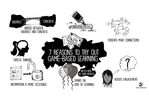 Seven Reasons to Pilot a Game-Based Learning Unit - John ...