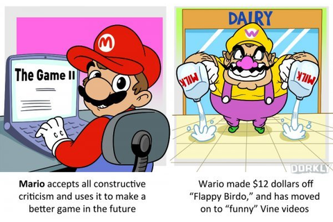 Making An Indie Game: Mario Vs Wario