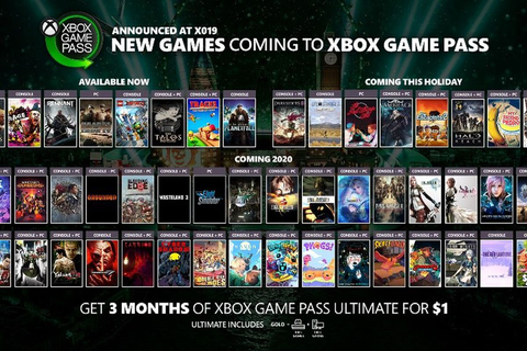 The Final Fantasy series is coming to Xbox Game Pass - The ...
