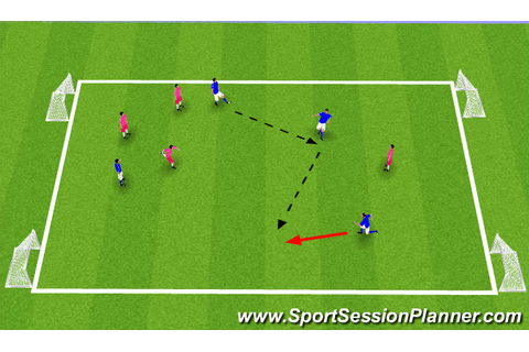 Football/Soccer: 4v4 - 4 Goal Game (Small-Sided Games ...