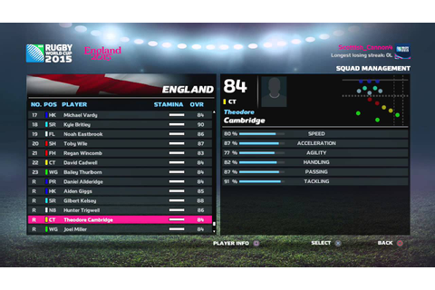 Rugby World Cup 2015 Video Game: All Teams and Ratings ...