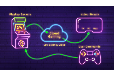 How Cloud Gaming is Reshaping Video Games