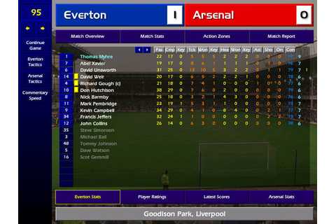 Download Championship Manager: Season 99/00 (Windows) - My ...