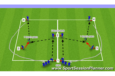 Football/Soccer: Combination Passing Sequence (Tactical ...