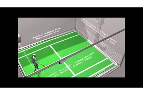 INTERACTIVE TENNIS SIMULATOR for real player - YouTube