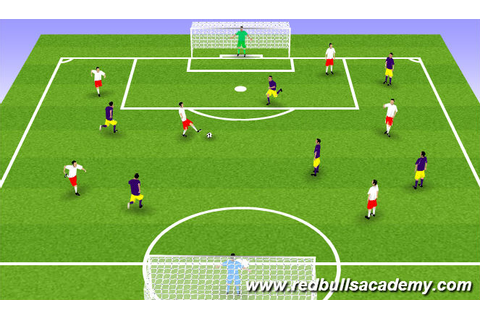 Football/Soccer: Possession and Speed of Play (Tactical ...