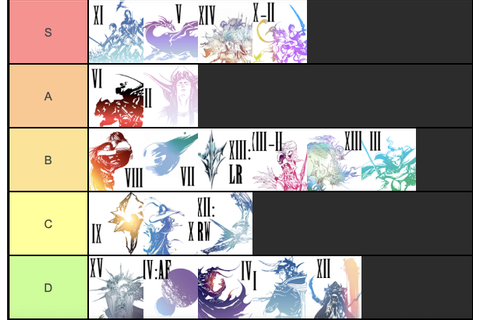The only correct final fantasy tier list and if you ...