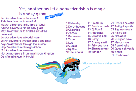 User blog:Blugo34/MLP Birthday Game | My Little Pony ...