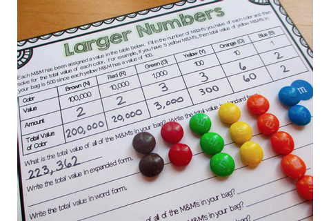 M&M's Math Project – Games 4 Gains