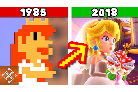 Evolution of Video Games In 3 Minutes Or Less (1940-2018 ...