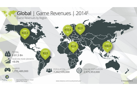 Gamer globe: The top 100 countries by 2014 game revenue ...