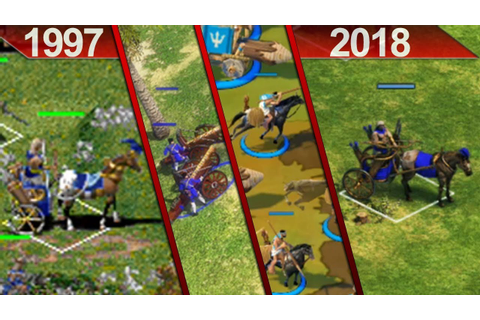 Evolution of Age of Empires Games on PC | 1997 - 2018 ...