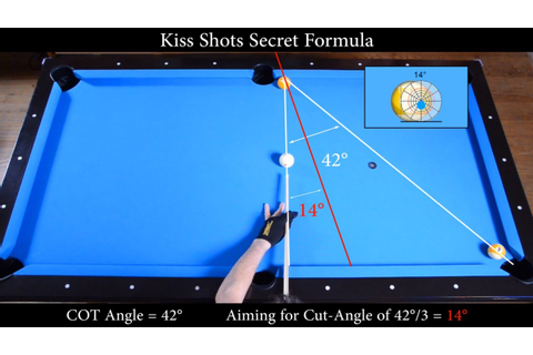 Kiss Shots Secret Formula Revealed - Aiming Angle Fraction ...