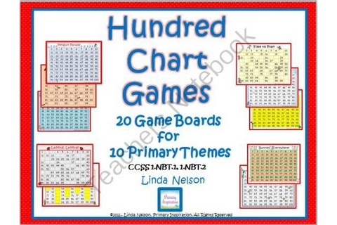 Hundred Chart Games: 20 Game Boards for 10 Primary Themes ...