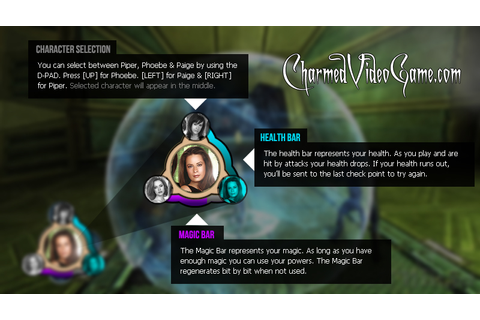 "Charmed Video Game on Twitter: ""My idea as to how a ..."