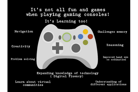 Digital gaming is learning? | Learning in the Digital World