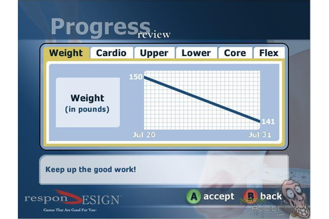 Yourself! Fitness (Original Xbox) Game Profile ...