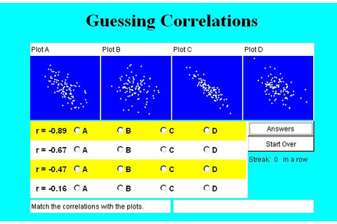 Correlation Guessing Game