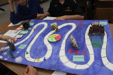 AP World History Game Board Project | World history ...