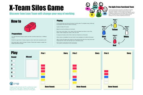 Crisp's Blog » X-team Silos Game – getting in T-shape