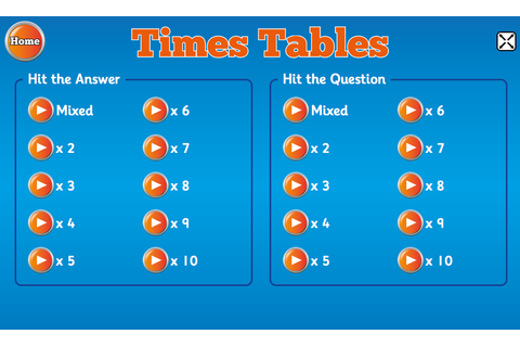 Times Tables Games KS2 | Multiplication Games | Lesson ...