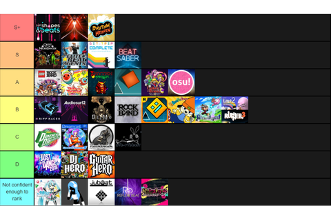 Eldritch Draaks — Here's my revised Rhythm Game Tier List ...