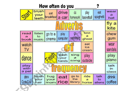 Adverbs of Frequency Board Game - ESL worksheet by niesers