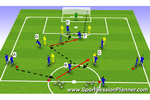 Football/Soccer: Possession/Combination Play/Fitness ...