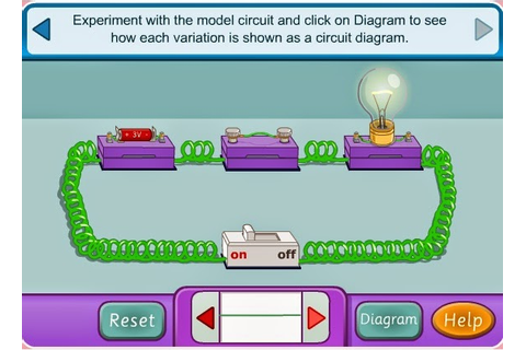 Free Science Games & Activities for Kids | electrical ...