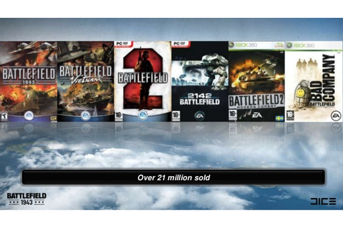 Battlefield 1943: How to make a game for free