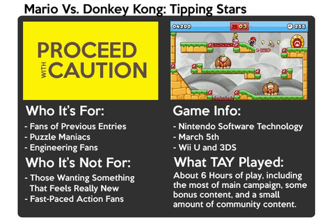 Mario Vs. Donkey Kong: Tipping Stars: The TAY Review