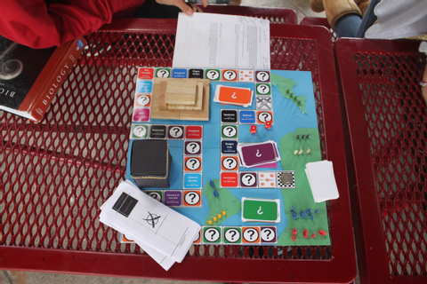 AP World History Game Board Project | Travel 4 the Soul