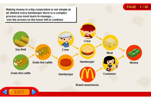 McDonald's Videogame Hacked / Cheats - Hacked Online Games