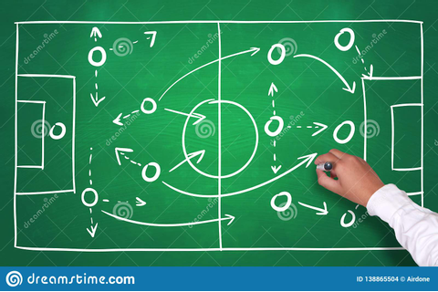 Football Soccer Game Strategy Stock Photo - Image of ...