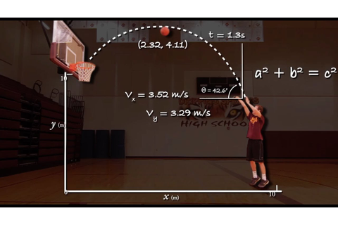 Project Based Learning: Basketball and Kinematic Equations ...
