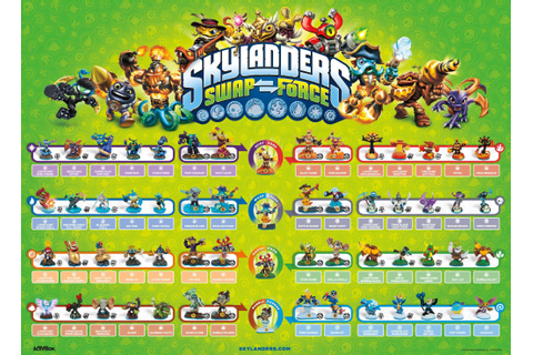 Ranking All Six Skylanders Games