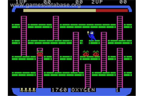 Space Panic - Coleco Vision - Games Database