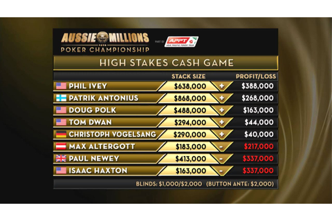 Aussie Millions 2014 - High Stakes Cash Game, Episode 5 ...