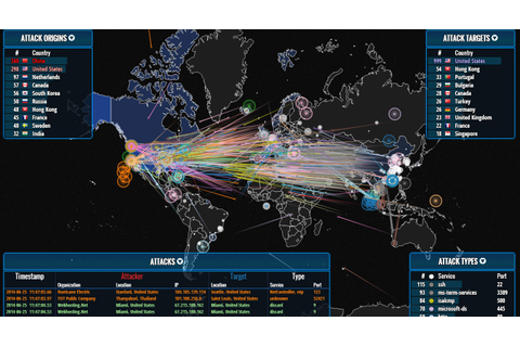 How to watch hacking, and cyberwarfare between the USA and ...