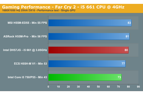 "Gaming and 3D Performance - Intel DH57JG ""Jet Geyser ..."