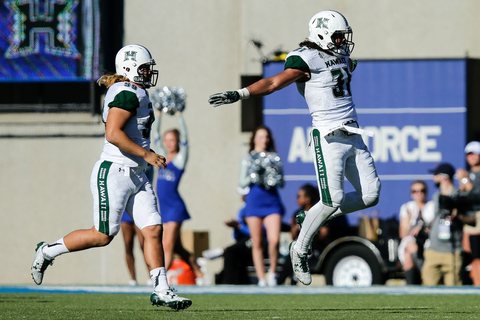 Hawaii Football Game Preview: Rainbow Warriors take on the ...
