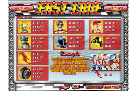 Fast Lane Slots Review - Online Slots Guru