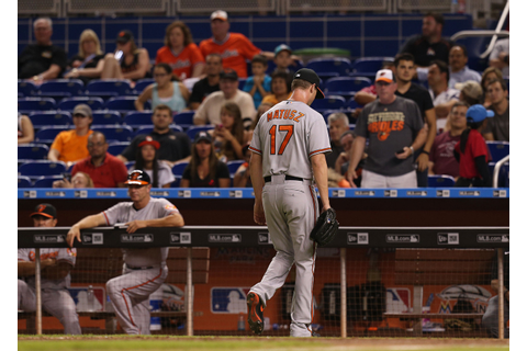 Orioles pitcher Brian Matusz suspended eight games, has ...