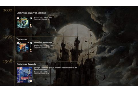 Konami Launches Castlevania Portal Website With Info And ...